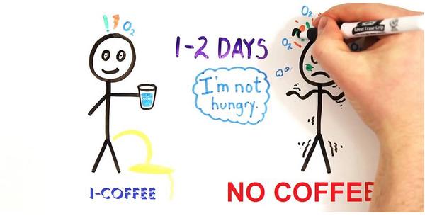 Điều gì có thể xảy ra khi bạn ngừng uống cà phê?